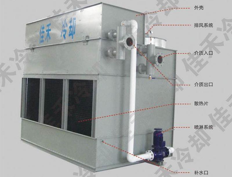 逆流密闭式冷却塔结构图