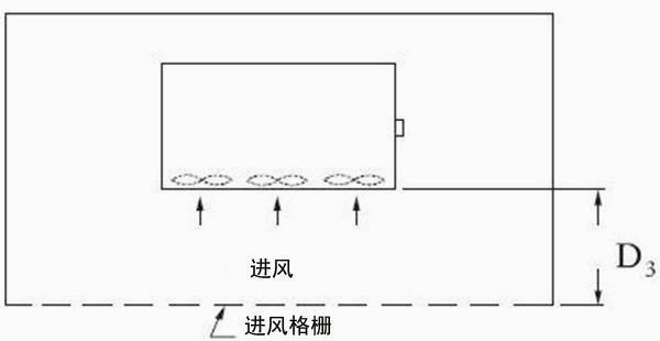 图3:前方有格栅的格栅墙围挡物