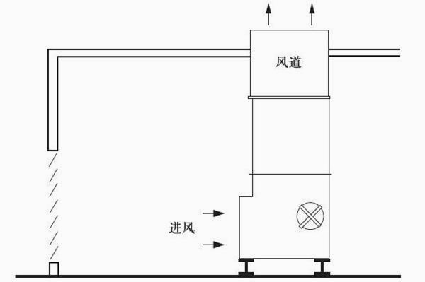 图1:把房间作为通风道的室内安装